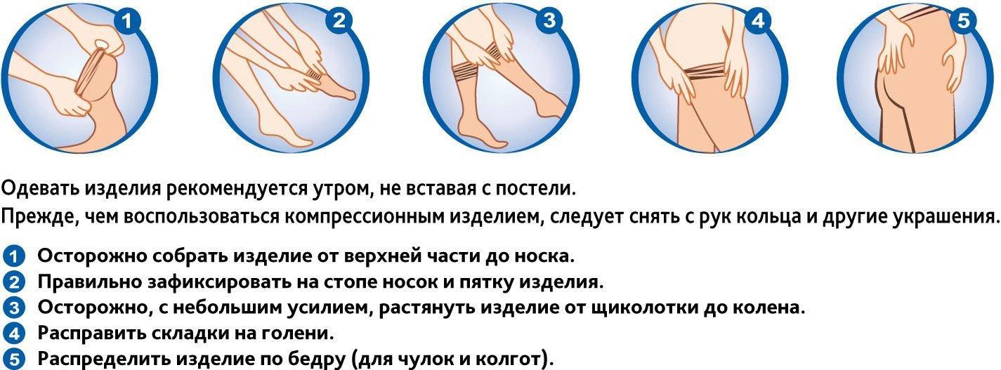 Как выбрать компрессионные колготки и как их носить